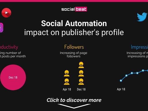 Social Automation Performances
