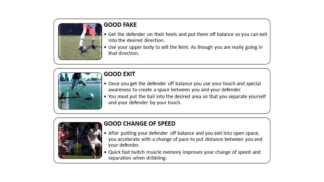 3 steps to a good dribble