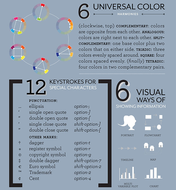 Infographic Poster