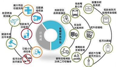 Taipei City VLR 2019_Chineseuu1.jpg