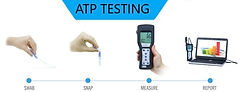 ATP TESTING.jpg