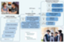 Pathway chart