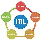itil_ti.jpg