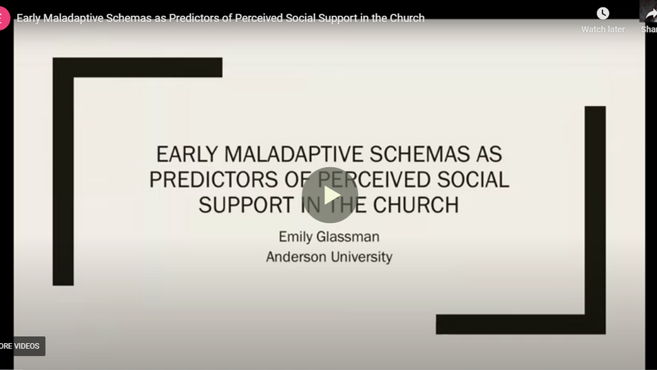 Early Maladaptive Schemas as Predictors of Perceived Social Support in the Church