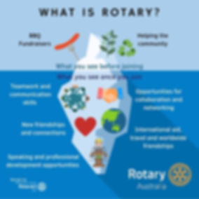What is Rotary.jpg