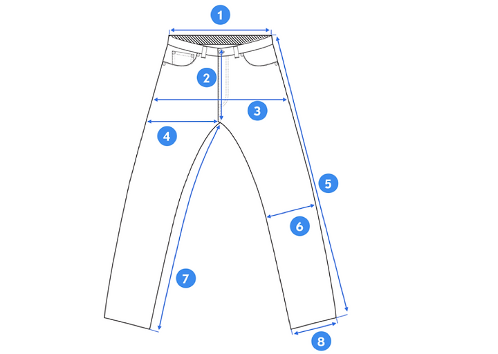 How To Measure Pants.png