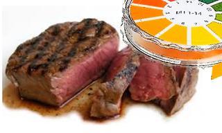 ph_proteínas.png