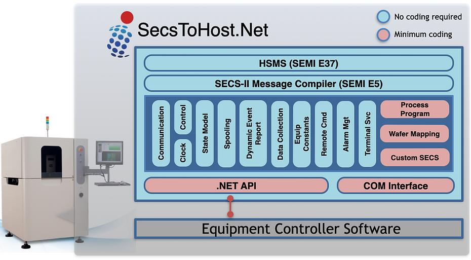 secs-gem-equipment.png