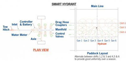 larall-smart-hydrant2.jpg