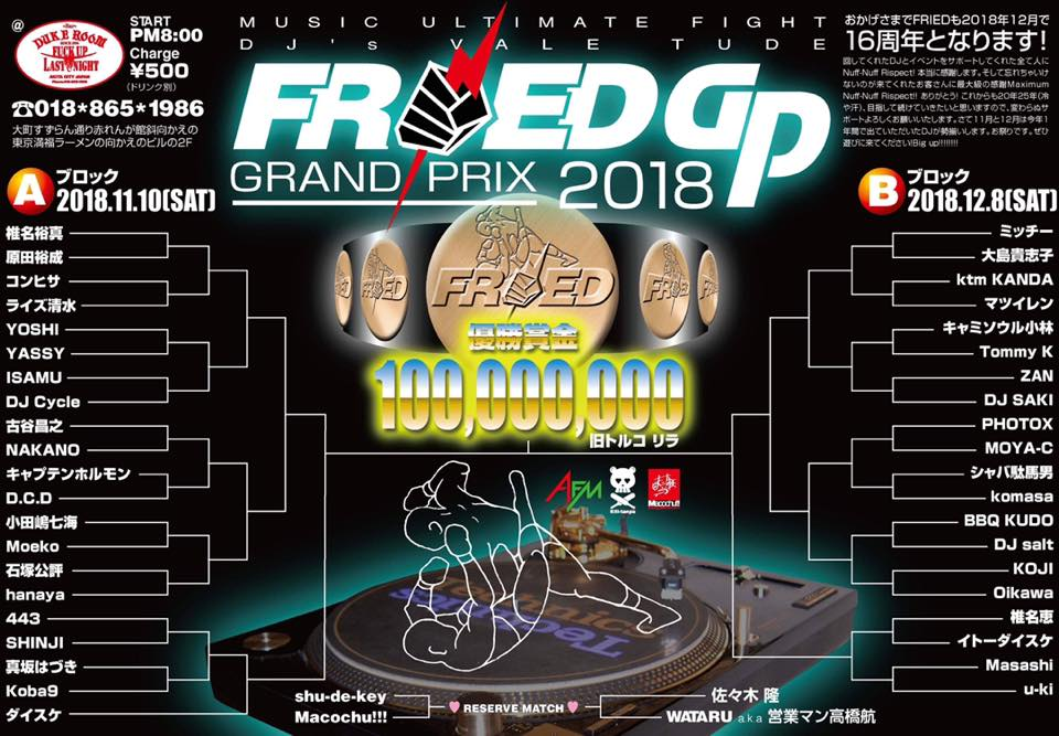 FRIED GP 2018