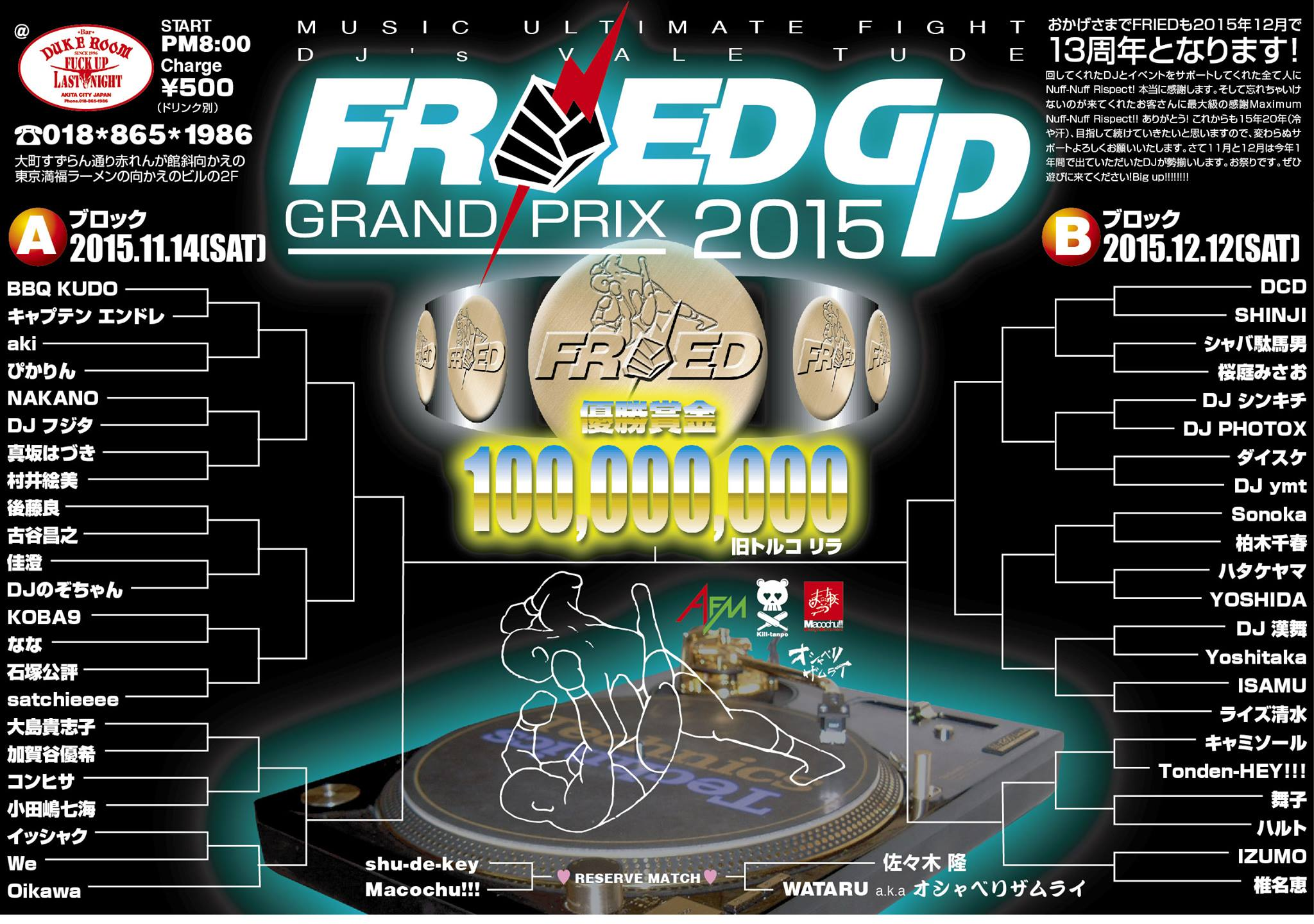 FRIED GP2015