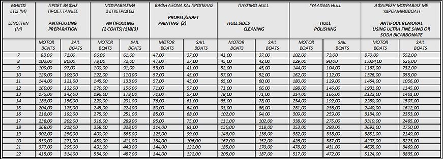 Gouvia price list.png
