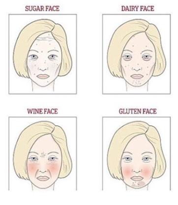「老け顔」を作る4つの食材と顔に現れるその症状別とは⁈