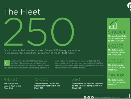 602,175 vehicles managed by major fleets...