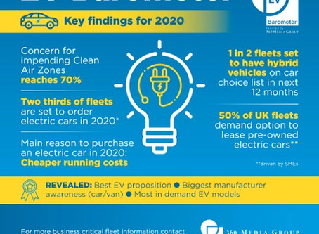 EVs - 2020 the year of growth?
