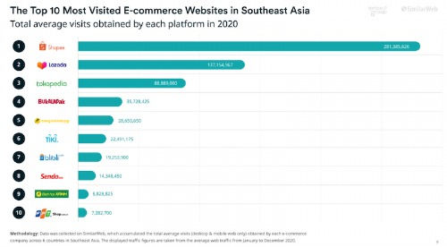Top%2010%20ecommerce%20sites_edited.jpg