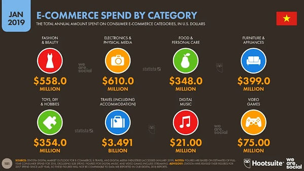 Ecommerce%20spend_edited.jpg