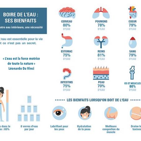 Les bienfaits de l'eau par votre Ostéopathe à Châteauneuf-du-Pape