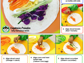 Healthy Cookery Ideas with Young Children: Making of Rainbow Wrap!