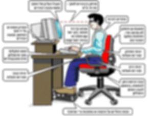 כללים לישיבה נכונה מול מחשב