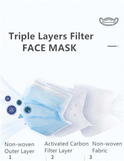 Shop Disposable Mask