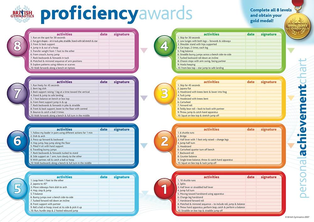 personal achievement chart