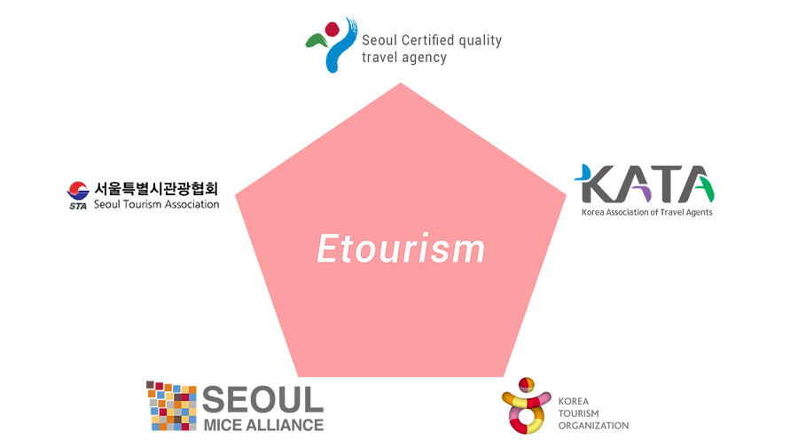Good reputation in Korea tourism industry
