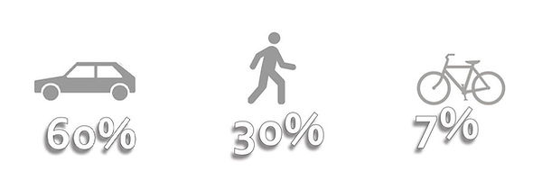 Millbrae Collision Percentages.jpg