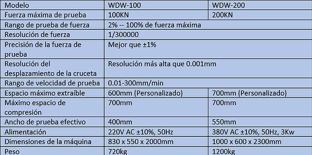 WDW-100 tabla.png