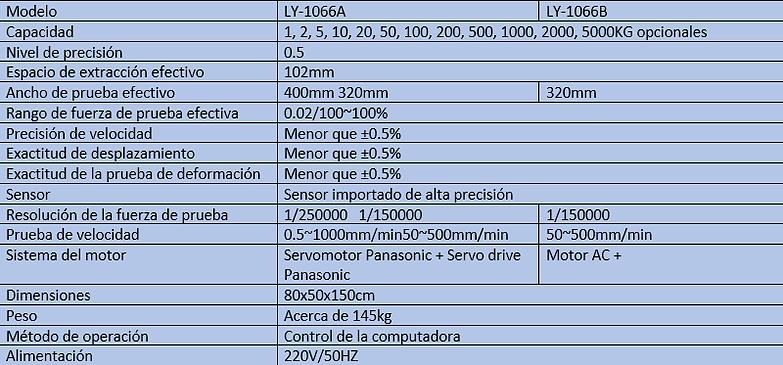 LY-1066 tabla.png
