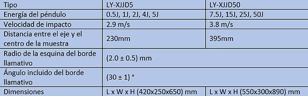 LY-XJJD tabla.png