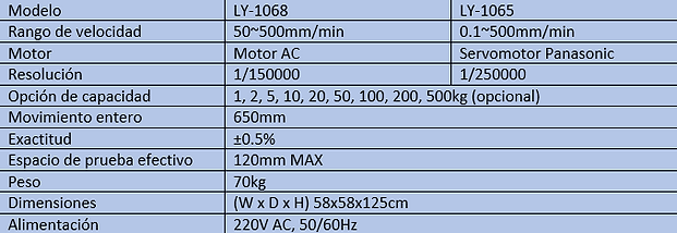 LY-1065 tabla.png