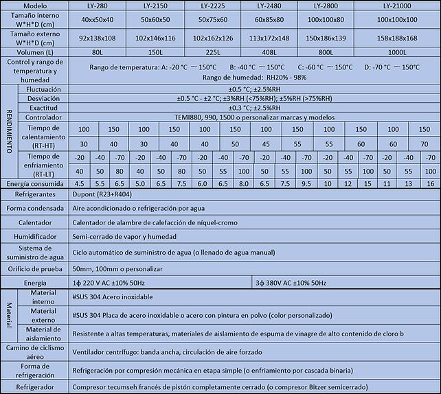 tabla 280.png