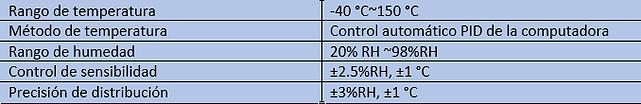 LY-1067 tabla temperatura.png
