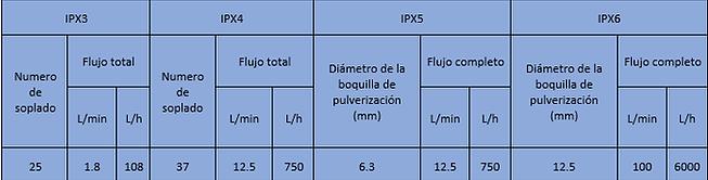 LY-L80 tabla.png
