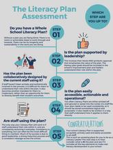 The Literacy Plan Assessment