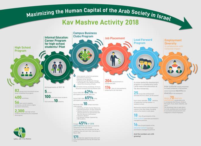 2018 achievements infographics 4.jpg