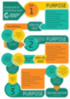 PIM infographic 2019 no fees.jpg