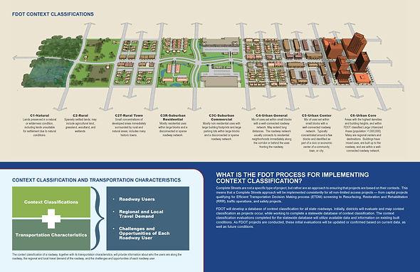 FDOT-CompleteStreets-Brochure_Page_2.jpg