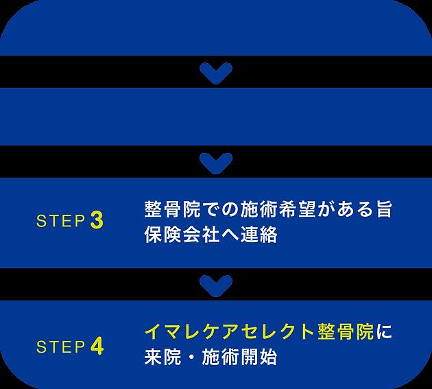 careselect_step.png