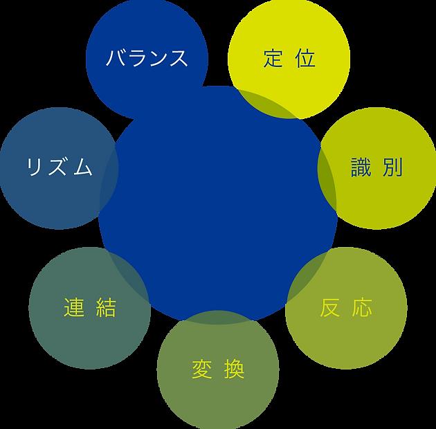 iAC_ja_coordination7_1.png