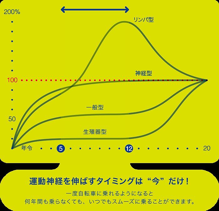 iAC_ja_graph_2.png