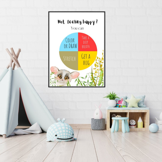 What to do when not happy | Framed Wall Print