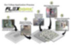 5 step application process, garage floor coating