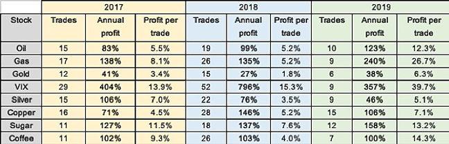 annual%20profit%20table_edited.jpg