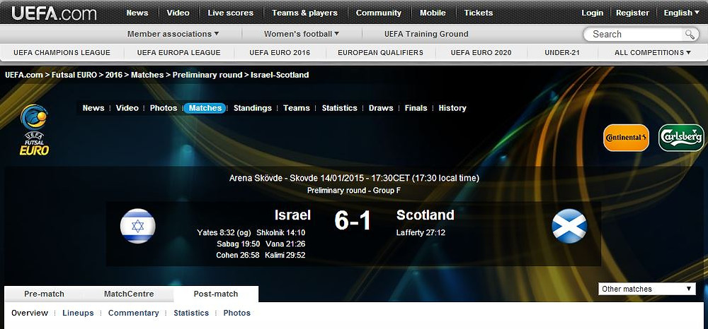 Israel vs Scotland