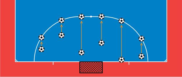 מיקום כדור בעיטה חופשית בלתי ישירה.png