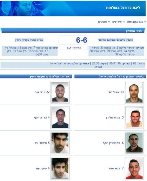 מועדון כדורגל אולמות מכבי אריאל נגד רופין  6-6
