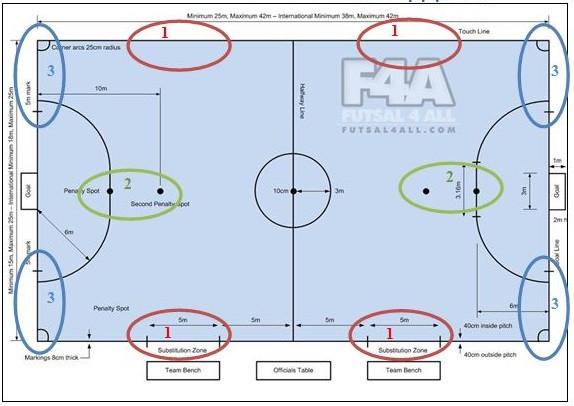 דרישות גודל וסימונים 1.jpg