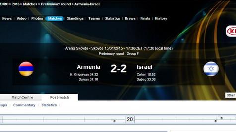 בחרת ישראל בכדורגל אולמות כבר הובילה 0:2, וסיימה ב-2:2 מול ארמניה